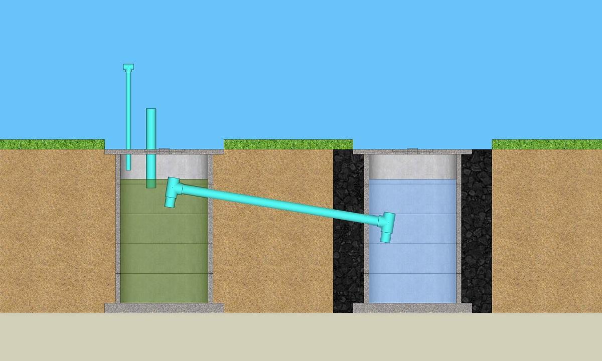 betonová jímka - ilustrace